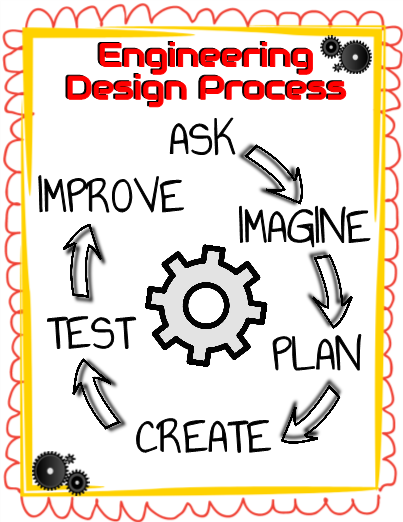 Engineering Design Process Posters Notebooking