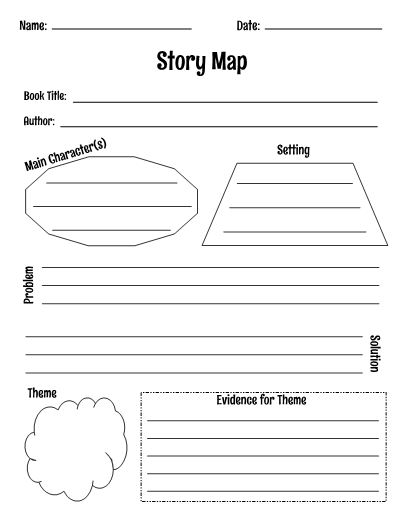 image relating to Printable Story Map Graphic Organizer referred to as Tale Map Image Organizer (with Topic)