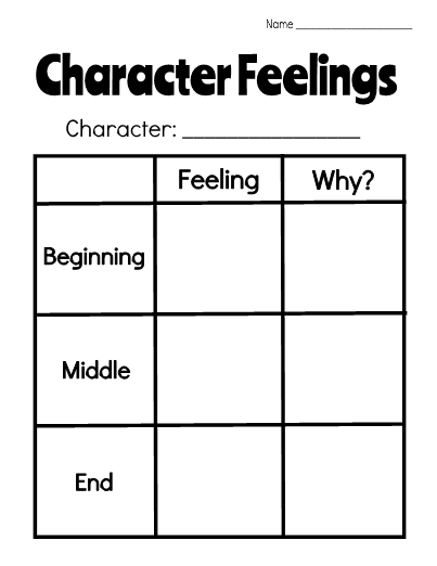 This is a graphic of Character Graphic Organizer Printable regarding anchor chart