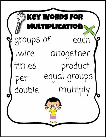 Multiplication & Division Key Words