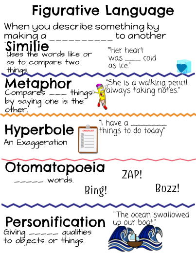 Language anchor chart activity sheets